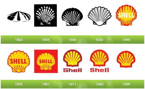 Shell station logo over the years