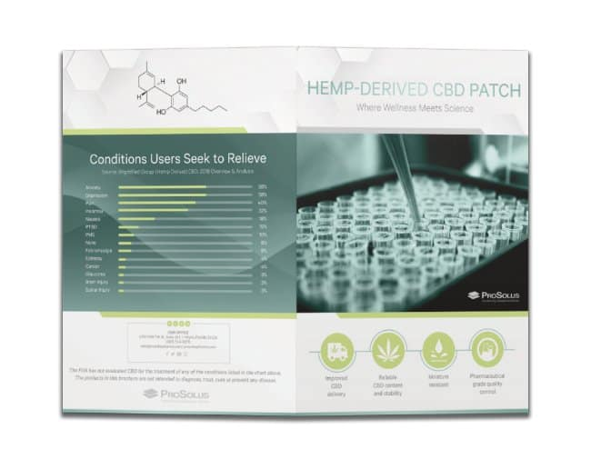 hemp-derived CBD patch prosolus